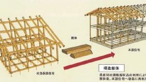 「再生可能な木造仮設住宅」を提案 希望者に図書を無償公開