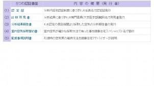 日本健康住宅協会、住宅室内空気の認証制度を開始