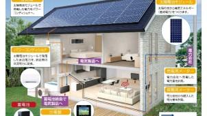 東芝、蓄電池付き太陽光発電システムを住宅会社に販売