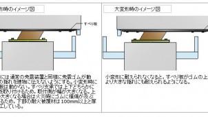 すべり支承免震装置向け耐火被覆システムを新発売