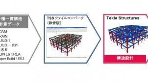 一貫構造計算データを「Tekla Structures」に一括変換