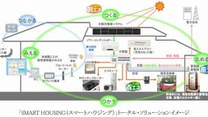 ヤマダ電機とSXL、光熱費ゼロの暮らしめざす新提案