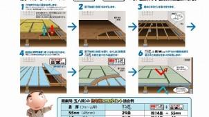 畳で断熱、和室の簡単断熱リフォーム工法を開発