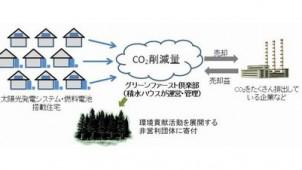 太陽光発電・燃料電池住宅で国内クレジット認証取得