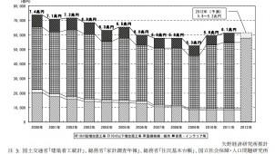 12年のリフォーム市場規模5.8~6.2兆円と予測