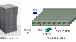 ロスナイ用高効率エレメントを開発 三菱電機