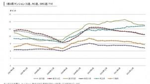 千葉県の住宅市場の今後を予測、タス