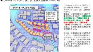細田工務店、通風解析で「風の流れる快適な住まい」