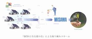ミサワ、太陽光発電で国内クレジット認証取得