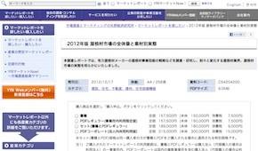 矢野経済研究所、屋根材市場の実態を分析レポート