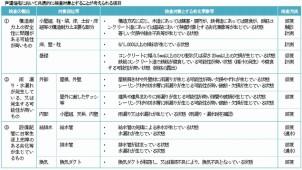 国交省、基礎的なインスペクションのガイドライン案を公表
