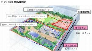 豊田市、スマートハウスの提案事業者を募集