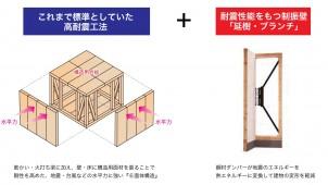 細田工務店、耐震+制振両立する新工法を標準仕様に