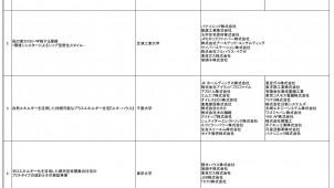 経産省のZEH実証事業、慶応大など5プロジェクトを採択