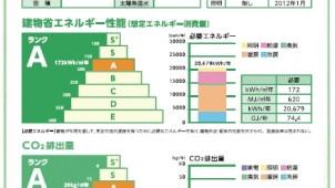 日本エネパス協会と日本ERI、エネパスを第三者認証