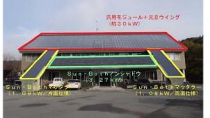 元旦ビューティ、北杜市技術センターで太陽光発電の実証実験開始へ