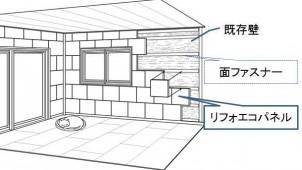 旭ファイバーグラス、既存壁の上から簡単に断熱リフォームできる壁パネル