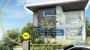 積水化学工業、スマートハウス関連の商品ラインナップを拡充