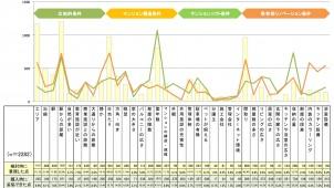 インテリックス、中古リノベマンション購入者に満足度調査