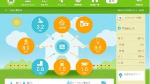 デンソー、家電を自動制御できるHEMSを開発