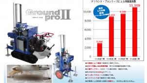 地盤ネットの測定器「グラウンド・プロ」、利用 3.5万棟突破