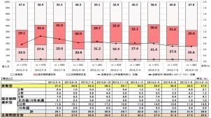 9・10月の住宅ローン利用者調査、「変動型」選ぶ人が約5割に