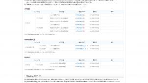 YKK AP、樹脂窓の熱貫流率一覧をウェブサイトで公開