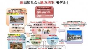 日本シェアハウス協会、建設・不動産・介護の横断的事業を展開