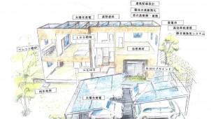 エコスタイル、「ゼロ・エネルギー住宅」の提案を開始