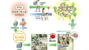 安成工務店 環境共生住宅のトップランナー