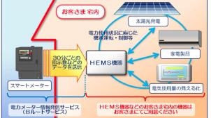 東北電力、10月からスマートメーターとHEMSの連携開始