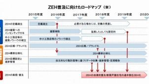 経産省、ZEH普及ロードマップ案を提示