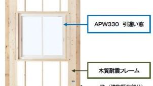YKK AP、樹脂窓と耐震フレーム組み合わせた耐震改修工法