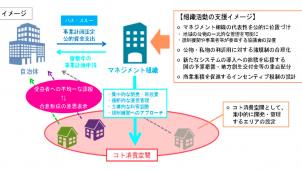 経産省、「コト消費空間づくり研究会」報告書を取りまとめ、意欲的な地域を支援へ