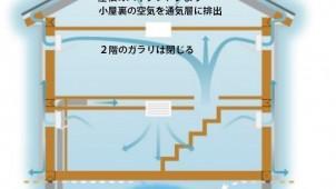 ホームリサーチ、空気の「対流」で熱を遮断する循環システム「エアー断熱」発売