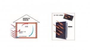 ランニングコスト不要、太陽の熱と光を活用する温風ヒーター