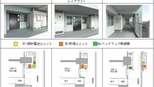 設置対応範囲が広がったマンション向け「エネファーム」