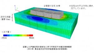 大成建設、液状化による地盤変形の3次元静的解析手法を開発