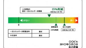 国交省、住宅省エネ性能表示のガイドラインを公表
