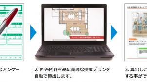 コンピュータシステム研究所、効果的なヒアリングが可能な住宅営業支援ツールを発売