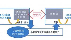 熊本地震、リ協・JSHI有志が被災住宅の早期復興支援プロジェクト