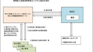 IBEC、現場施工型断熱材の認定制度を創設