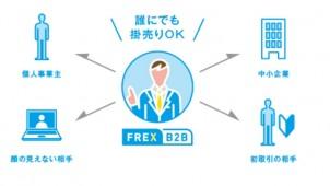 「掛け売り」リスクゼロのサービス、新規事業立ち上げで注目