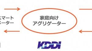 京セラとKDDI、経産省「バーチャルパワープラント構築実証事業」に参画
