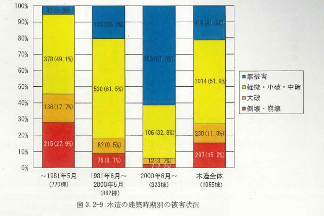 %e7%86%8a%e6%9c%ac%e5%9c%b0%e9%9c%87