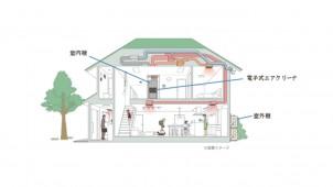 アズビル、45~65坪用の床置き型全館空調システム発売