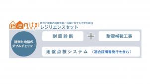 LIXIL住研、リフォーム商品に耐震診断+地盤点検サービスを追加