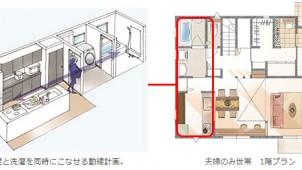 イノスグループ、単身女性も住みやすい家「MOTENA」発売