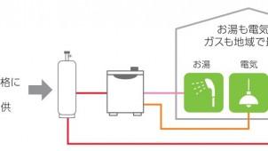 LIXIL住宅研究所、都市ガス価格と同程度の料金でLPガスを提供するシステムを開始