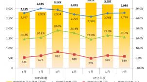 矢野経済研究所、買取再販型中古マンションの市場トレンド調査を発表